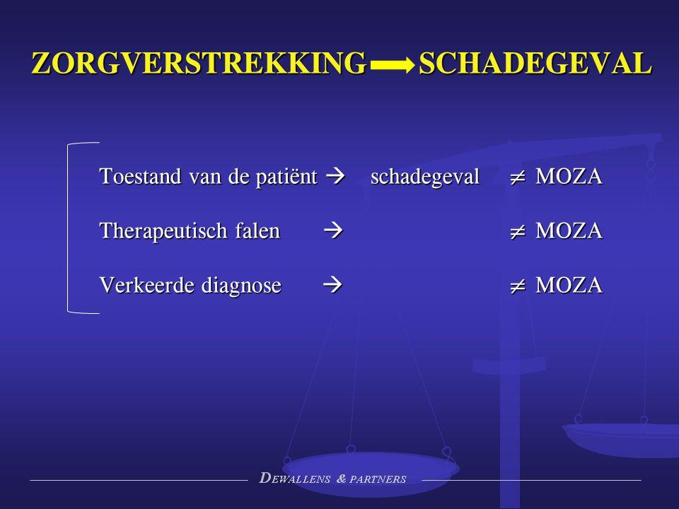 ZORGVERSTREKKING SCHADEGEVAL Toestand van de patiënt  schadegeval ≠ MOZA Therapeutisch falen  ≠ MOZA Verkeerde diagnose  ≠ MOZA