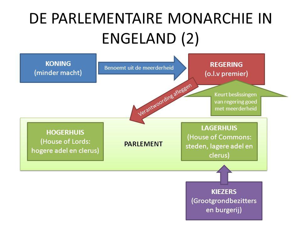 DE PARLEMENTAIRE MONARCHIE IN ENGELAND (2) KONING (minder macht) REGERING (o.l.v premier) PARLEMENT HOGERHUIS (House of Lords: hogere adel en clerus)