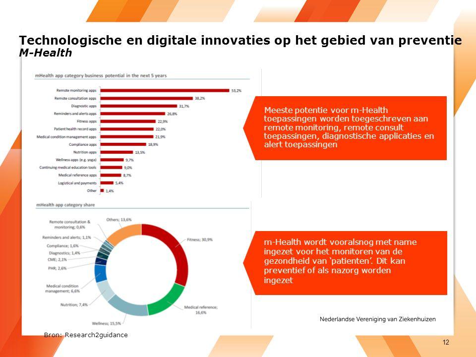 Technologische en digitale innovaties op het gebied van preventie M-Health Meeste potentie voor m-Health toepassingen worden toegeschreven aan remote