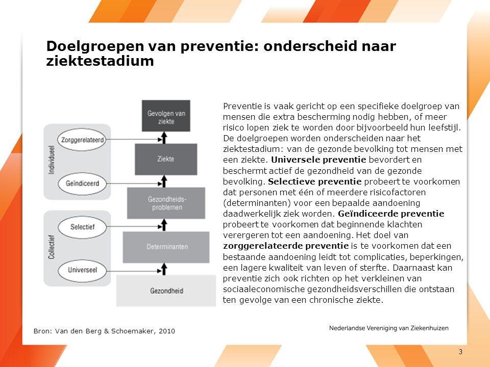 Doelgroepen van preventie: onderscheid naar ziektestadium Preventie is vaak gericht op een specifieke doelgroep van mensen die extra bescherming nodig