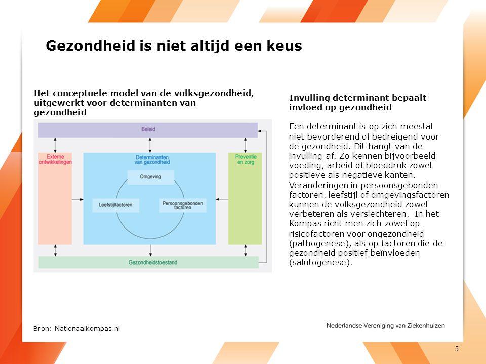 Het conceptuele model van de volksgezondheid, uitgewerkt voor determinanten van gezondheid 5 Gezondheid is niet altijd een keus Bron: Nationaalkompas.