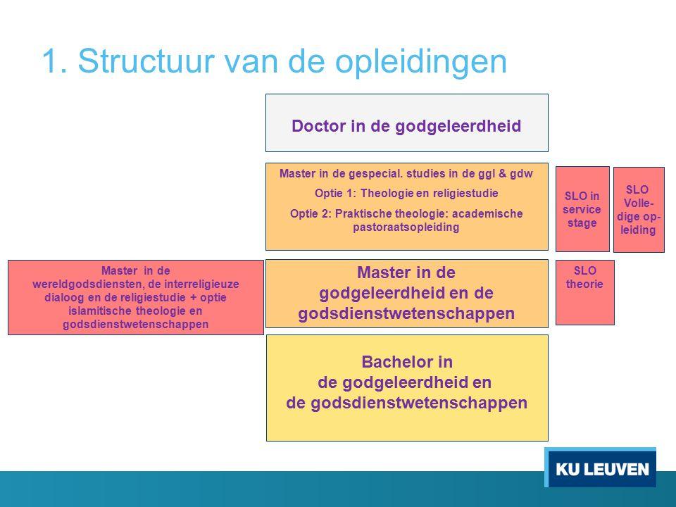 1. Structuur van de opleidingen Master in de gespecial. studies in de ggl & gdw Optie 1: Theologie en religiestudie Optie 2: Praktische theologie: aca