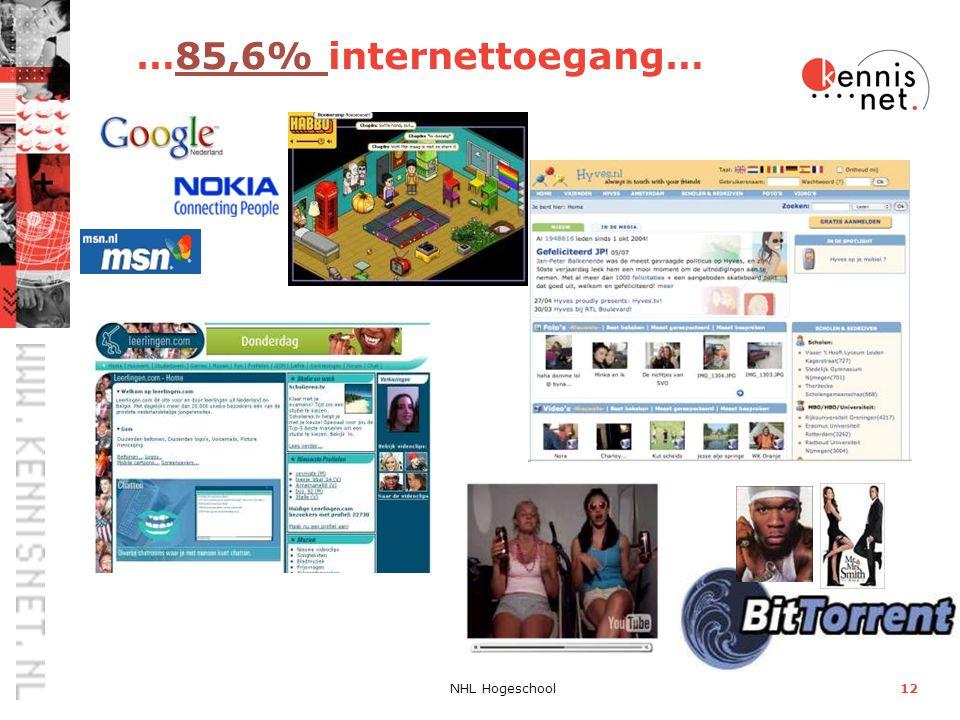 NHL Hogeschool12 …85,6% internettoegang…85,6%