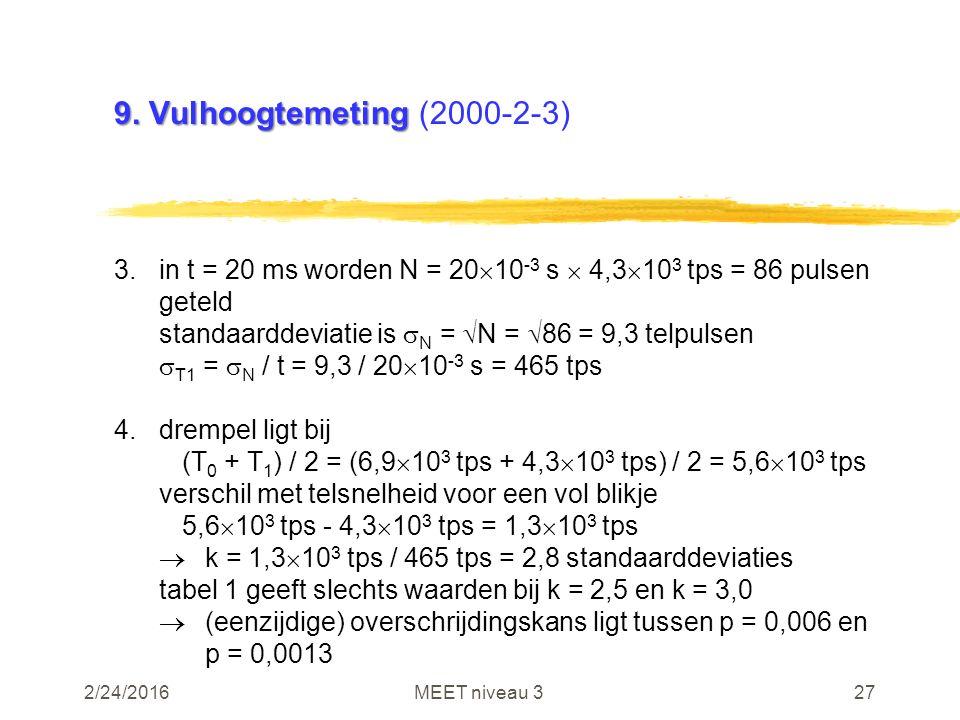 2/24/2016MEET niveau 327 9. Vulhoogtemeting 9. Vulhoogtemeting (2000-2-3) 3.in t = 20 ms worden N = 20  10 -3 s  4,3  10 3 tps = 86 pulsen geteld s