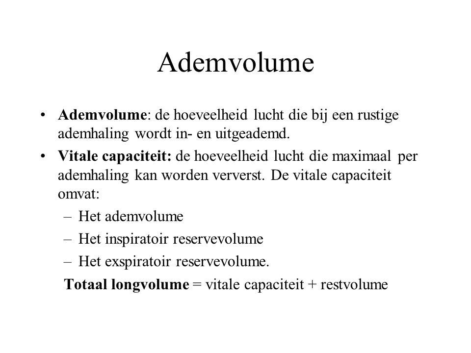 Ademvolume Ademvolume: de hoeveelheid lucht die bij een rustige ademhaling wordt in- en uitgeademd. Vitale capaciteit: de hoeveelheid lucht die maxima