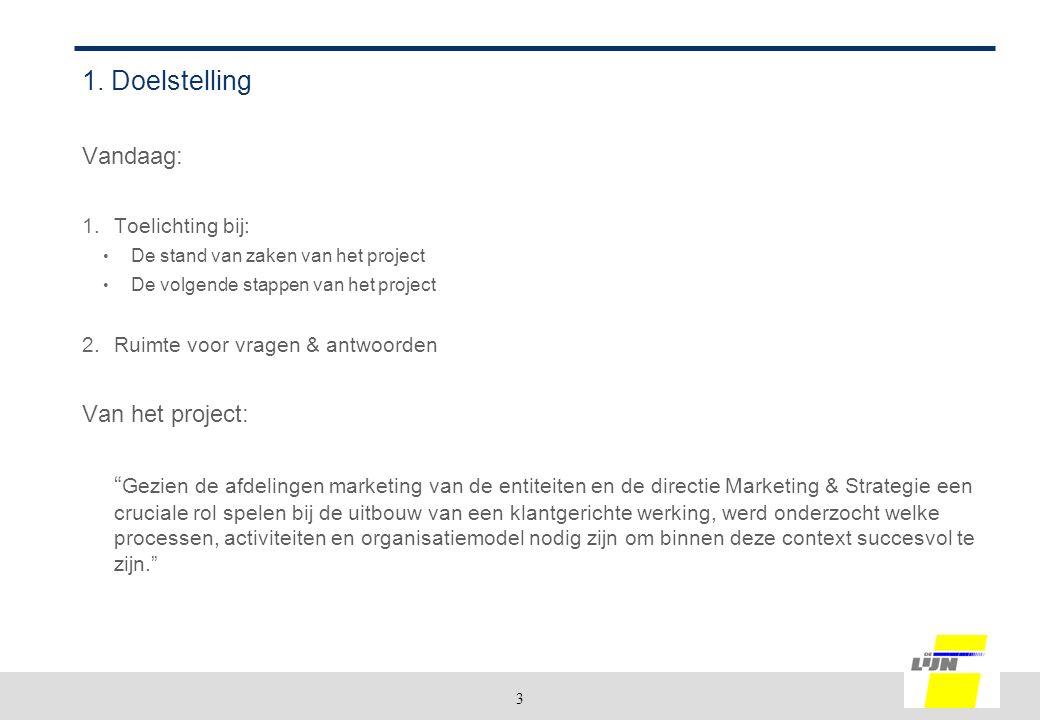 3 1. Doelstelling Vandaag: 1.Toelichting bij: De stand van zaken van het project De volgende stappen van het project 2.Ruimte voor vragen & antwoorden