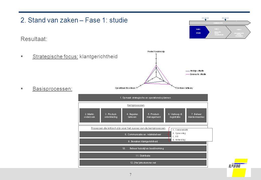7 2. Stand van zaken – Fase 1: studie Resultaat:  Strategische focus: klantgerichtheid  Basisprocessen: