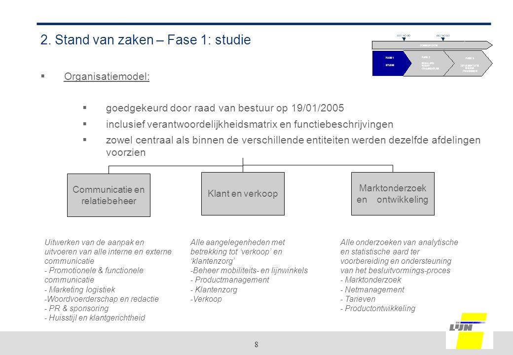 8 2. Stand van zaken – Fase 1: studie  Organisatiemodel:  goedgekeurd door raad van bestuur op 19/01/2005  inclusief verantwoordelijkheidsmatrix en