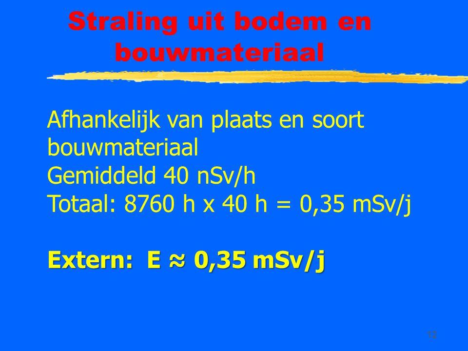 12 Straling uit bodem en bouwmateriaal Afhankelijk van plaats en soort bouwmateriaal Gemiddeld 40 nSv/h Totaal: 8760 h x 40 h = 0,35 mSv/j Extern: E ≈ 0,35 mSv/j