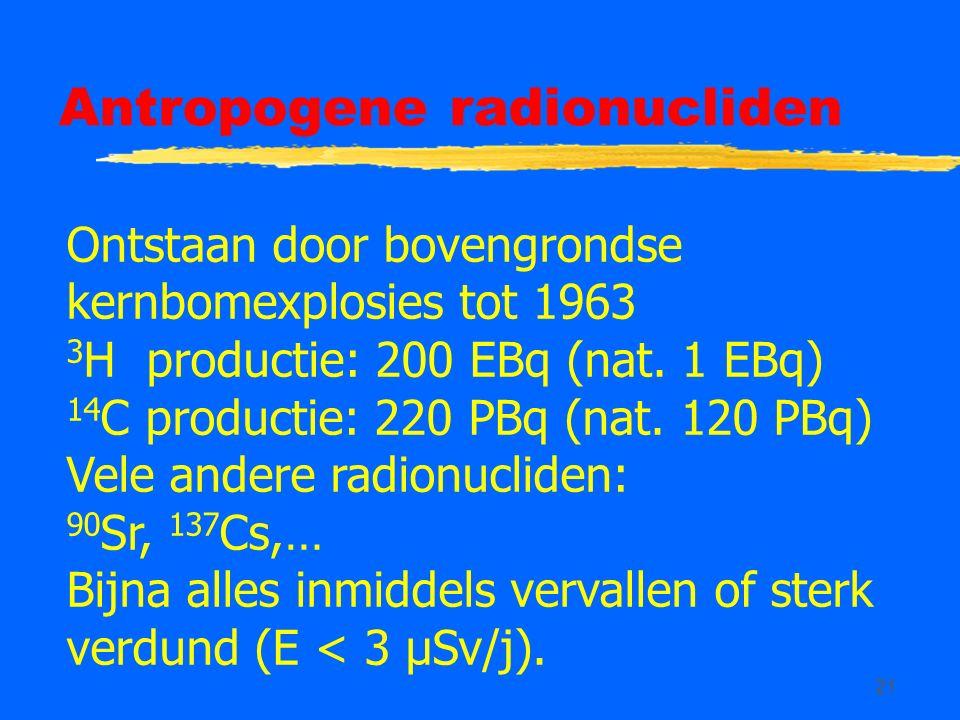 21 Antropogene radionucliden Ontstaan door bovengrondse kernbomexplosies tot 1963 3 H productie: 200 EBq (nat. 1 EBq) 14 C productie: 220 PBq (nat. 12