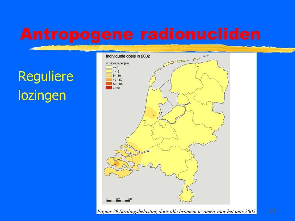 24 Antropogene radionucliden Reguliere lozingen