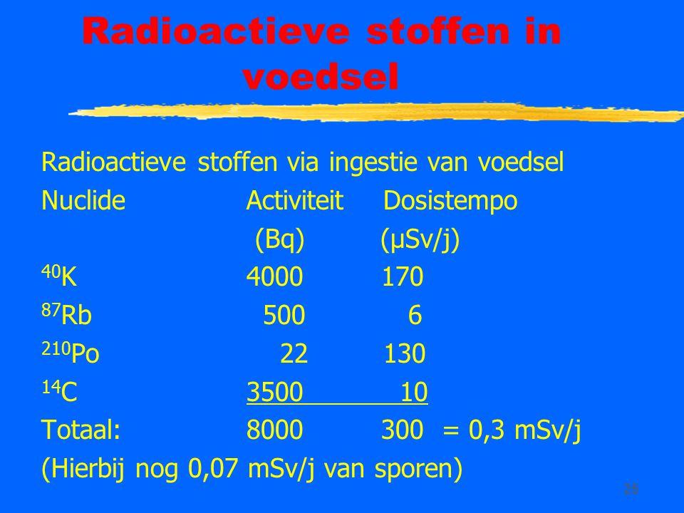 25 Radioactieve stoffen in voedsel Radioactieve stoffen via ingestie van voedsel NuclideActiviteitDosistempo (Bq) (µSv/j) 40 K 4000 170 87 Rb 500 6 210 Po 22 130 14 C3500 10 Totaal:8000 300 = 0,3 mSv/j (Hierbij nog 0,07 mSv/j van sporen)