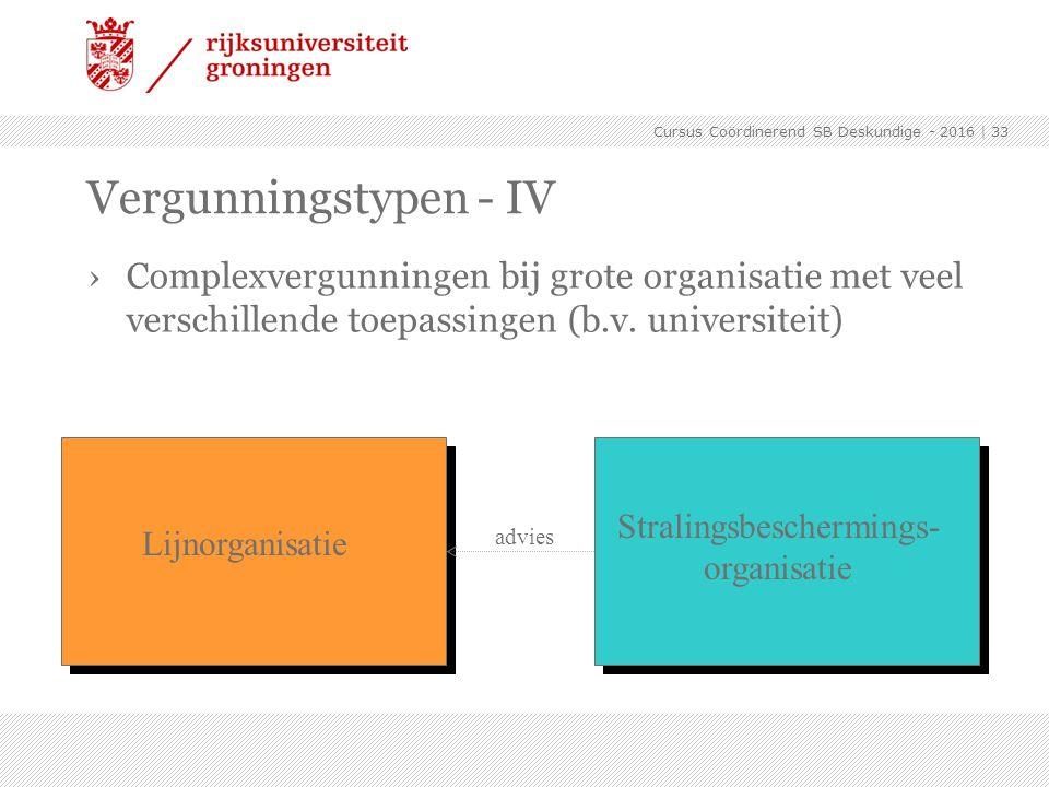 ›Complexvergunningen bij grote organisatie met veel verschillende toepassingen (b.v. universiteit) Vergunningstypen - IV Lijnorganisatie Stralingsbesc