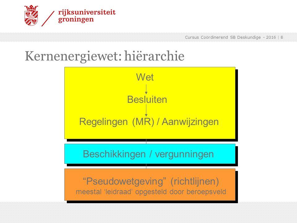 """Kernenergiewet: hiërarchie   8 Wet Besluiten Regelingen (MR) / Aanwijzingen Beschikkingen / vergunningen """"Pseudowetgeving"""" (richtlijnen) meestal 'leid"""