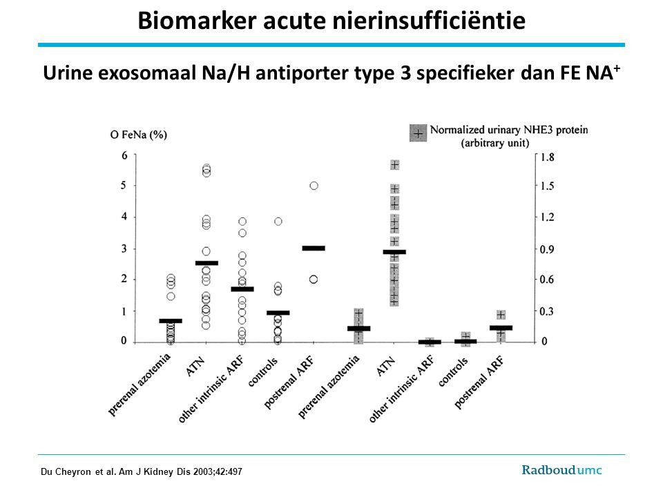 Urine exosomaal Na/H antiporter type 3 specifieker dan FE NA + Du Cheyron et al. Am J Kidney Dis 2003;42:497 Biomarker acute nierinsufficiëntie
