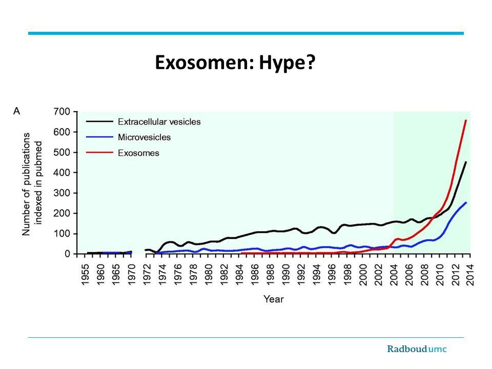 2004: Exosomen in urine