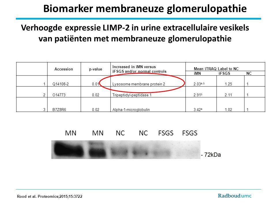 Verhoogde expressie LIMP-2 in urine extracellulaire vesikels van patiënten met membraneuze glomerulopathie Rood et al. Proteomics;2015;15:3722 Biomark