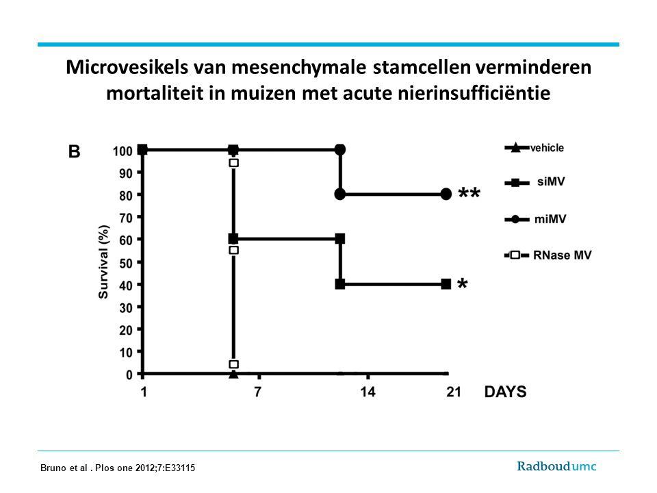 Microvesikels van mesenchymale stamcellen verminderen mortaliteit in muizen met acute nierinsufficiëntie Bruno et al. Plos one 2012;7:E33115
