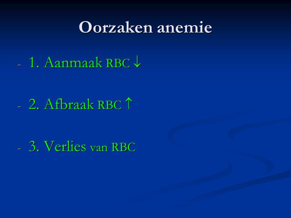 Oorzaken anemie - 1. Aanmaak RBC  - 2. Afbraak RBC  - 3. Verlies van RBC