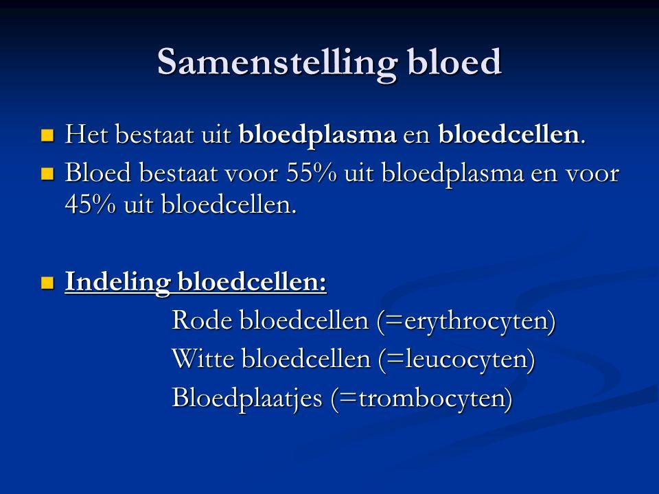 Samenstelling bloed Het bestaat uit bloedplasma en bloedcellen. Het bestaat uit bloedplasma en bloedcellen. Bloed bestaat voor 55% uit bloedplasma en