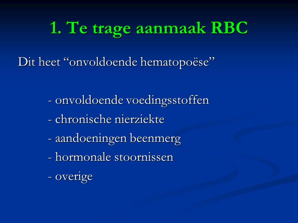 """1. Te trage aanmaak RBC Dit heet """"onvoldoende hematopoëse"""" - onvoldoende voedingsstoffen - chronische nierziekte - aandoeningen beenmerg - hormonale s"""