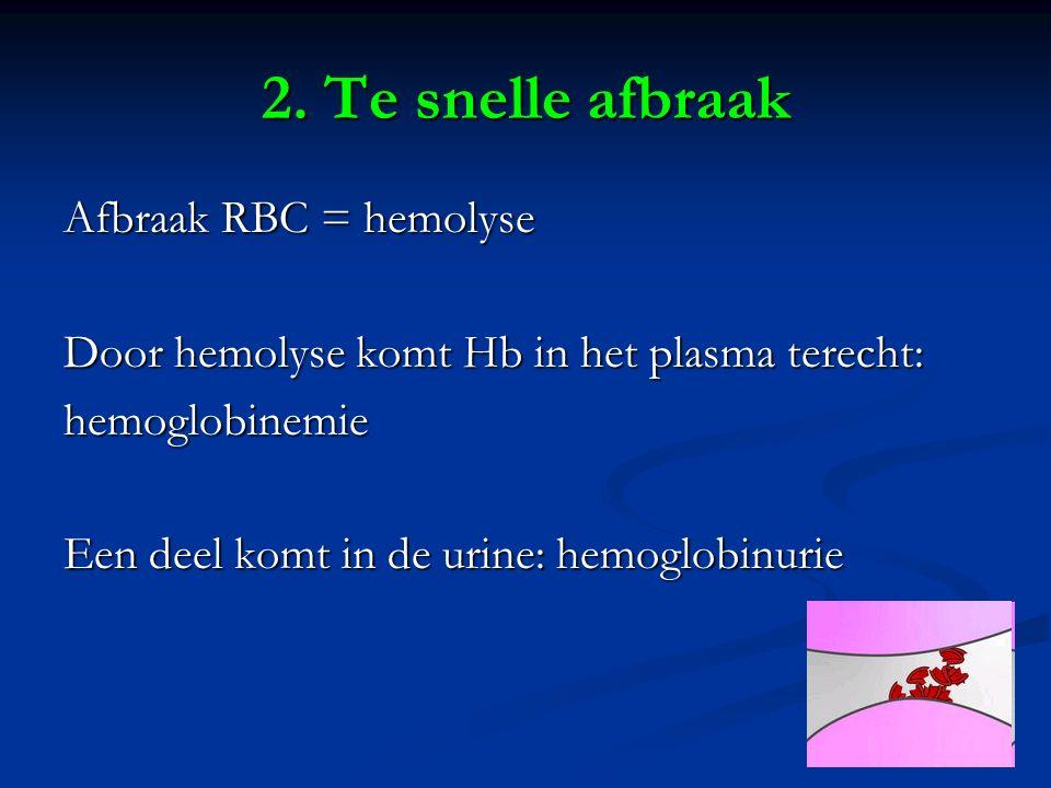 2. Te snelle afbraak Afbraak RBC = hemolyse Door hemolyse komt Hb in het plasma terecht: hemoglobinemie Een deel komt in de urine: hemoglobinurie