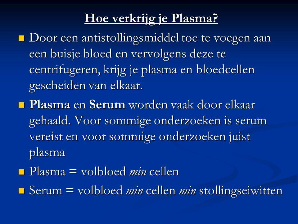 Symptomen anemie Uithoudingsvermogen  Uithoudingsvermogen  AH  AH  Pols  Pols  Bleke slijmvliezen Bleke slijmvliezen Evt.