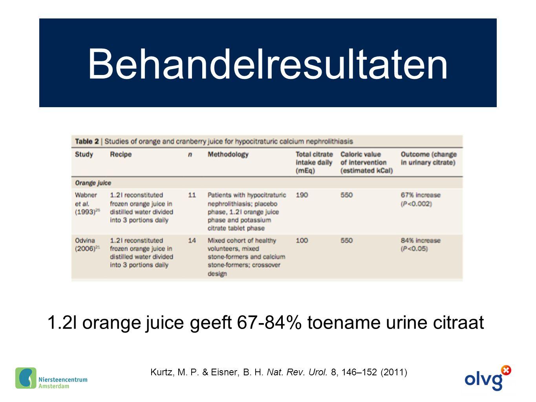 Behandelresultaten Kurtz, M. P. & Eisner, B. H. Nat. Rev. Urol. 8, 146–152 (2011) 1.2l orange juice geeft 67-84% toename urine citraat