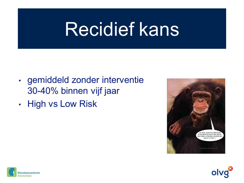 Recidief kans gemiddeld zonder interventie 30-40% binnen vijf jaar High vs Low Risk