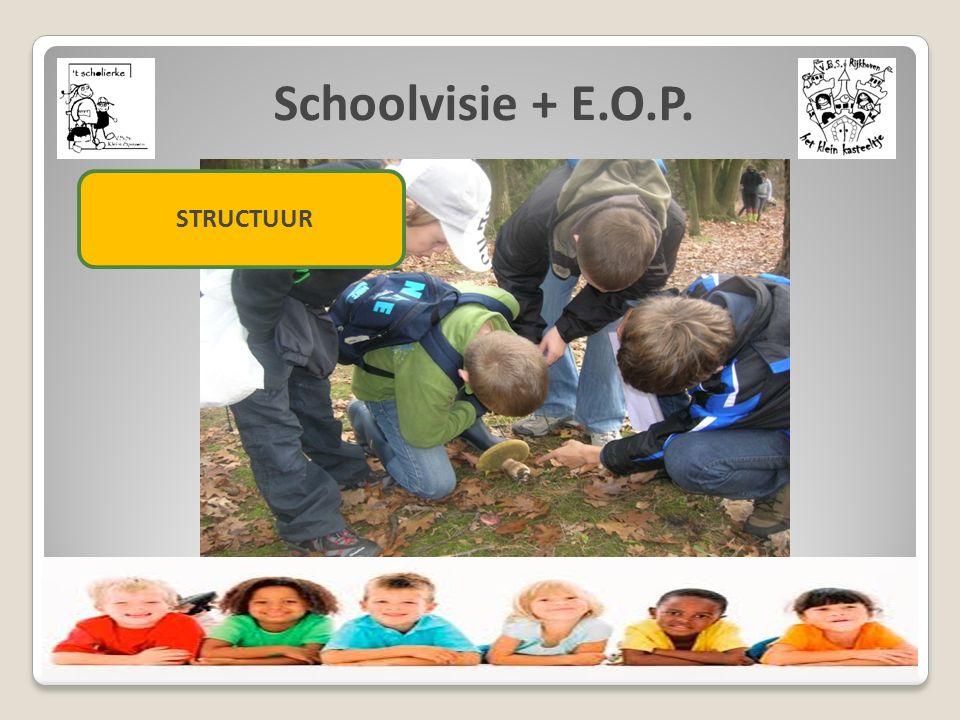 Schoolvisie + E.O.P. STRUCTUUR