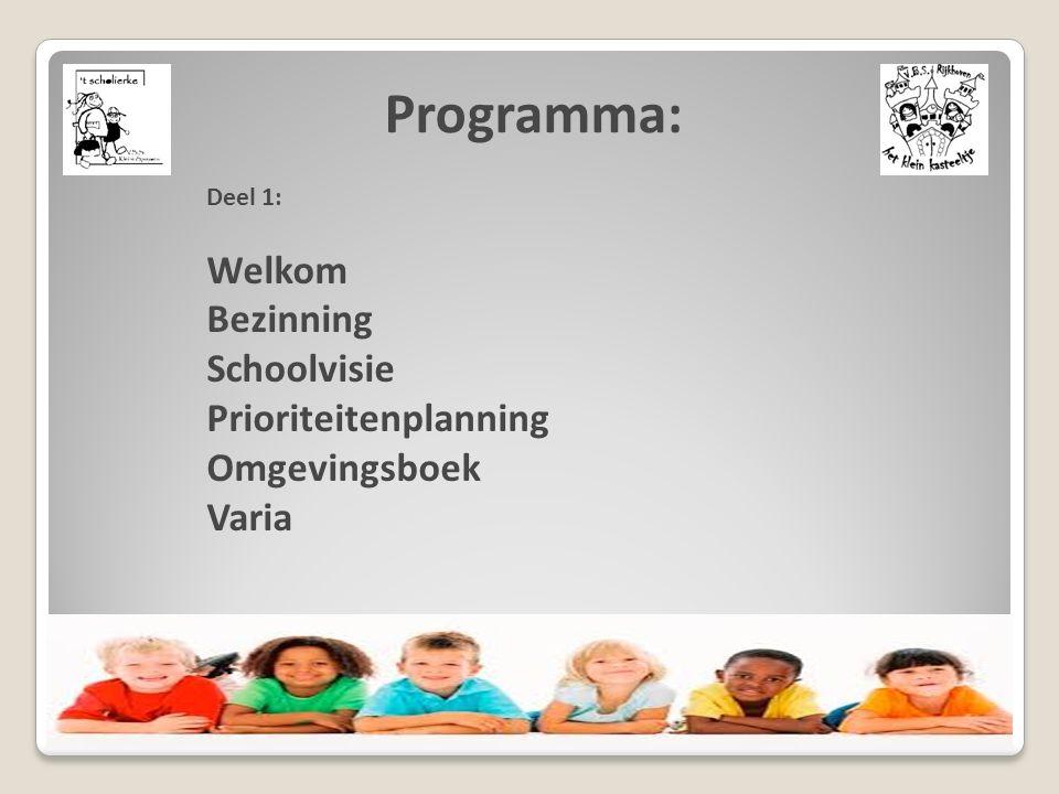 Deel 1: Welkom Bezinning Schoolvisie Prioriteitenplanning Omgevingsboek Varia Programma: