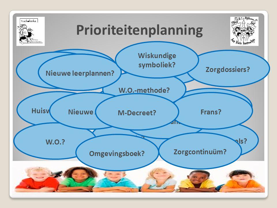 Prioriteitenplanning Leren leren? Meetkunde? Huiswerkbeleid? Godsdienstmethode? Media? E.O.P.? Speelplaatsregels? W.O.? Rapport? Zorgdossiers? W.O.-me