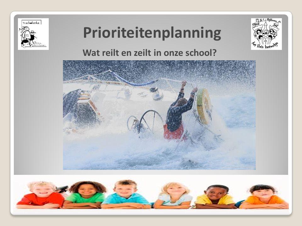 Prioriteitenplanning Wat reilt en zeilt in onze school?