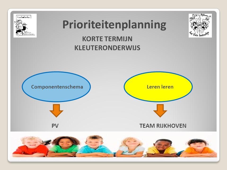 Prioriteitenplanning KORTE TERMIJN KLEUTERONDERWIJS Componentenschema Leren leren PV TEAM RIJKHOVEN