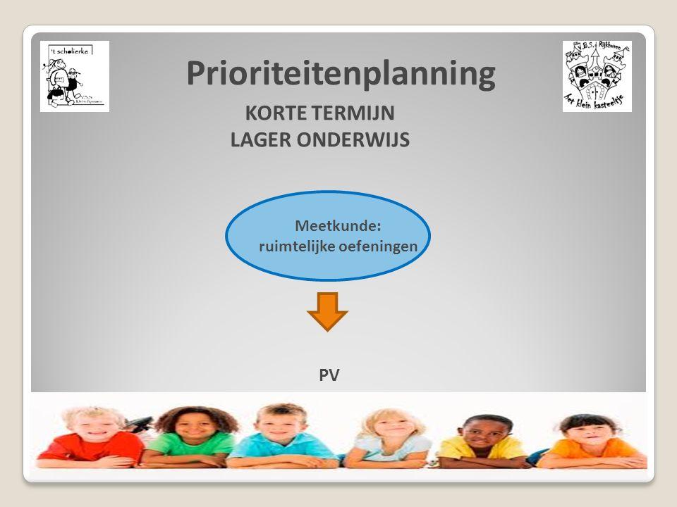 Prioriteitenplanning KORTE TERMIJN LAGER ONDERWIJS Meetkunde: ruimtelijke oefeningen PV