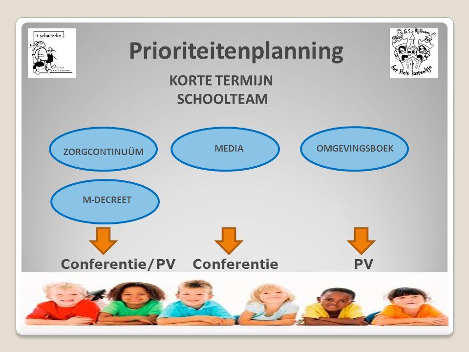 Prioriteitenplanning KORTE TERMIJN SCHOOLTEAM ZORGCONTINUÜM M-DECREET MEDIAOMGEVINGSBOEK Conferentie/PV Conferentie PV