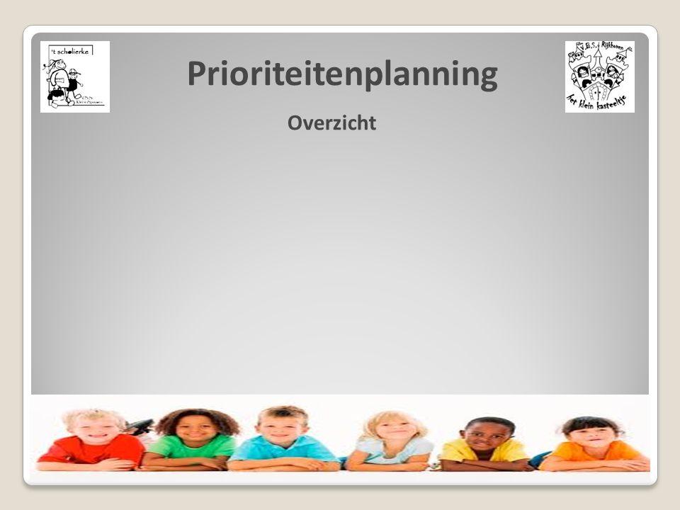Prioriteitenplanning Overzicht