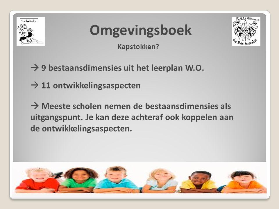 Omgevingsboek Kapstokken?  9 bestaansdimensies uit het leerplan W.O.  11 ontwikkelingsaspecten  Meeste scholen nemen de bestaansdimensies als uitga