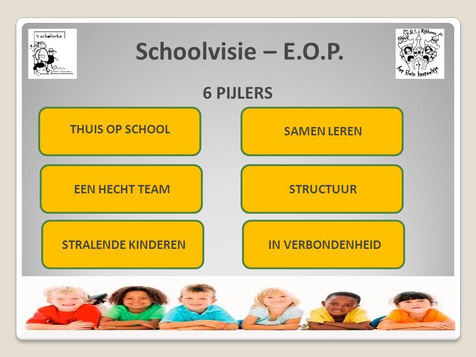 Schoolvisie – E.O.P. 6 PIJLERS THUIS OP SCHOOL EEN HECHT TEAM STRALENDE KINDEREN SAMEN LEREN STRUCTUUR IN VERBONDENHEID