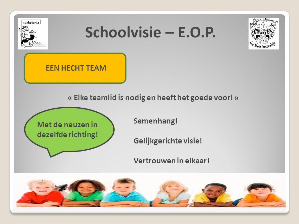 Schoolvisie – E.O.P. EEN HECHT TEAM « Elke teamlid is nodig en heeft het goede voor! » Met de neuzen in dezelfde richting! Samenhang! Gelijkgerichte v