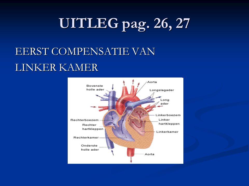 UITLEG pag. 26, 27 EERST COMPENSATIE VAN LINKER KAMER
