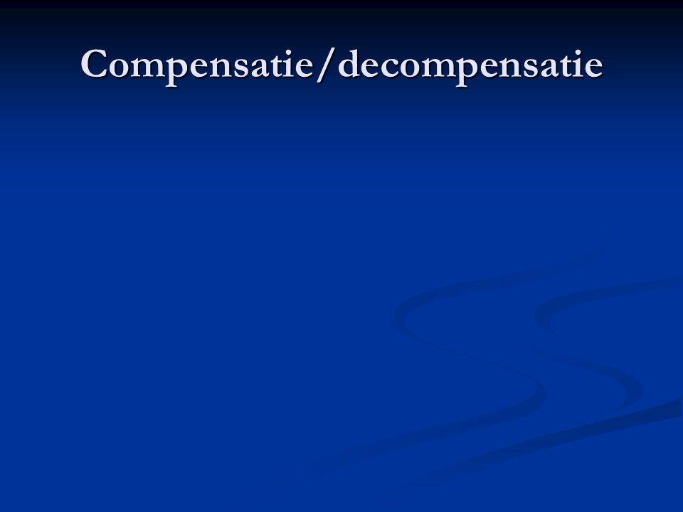 Compensatie: terug in balans brengen door aanpassingen Bijv.