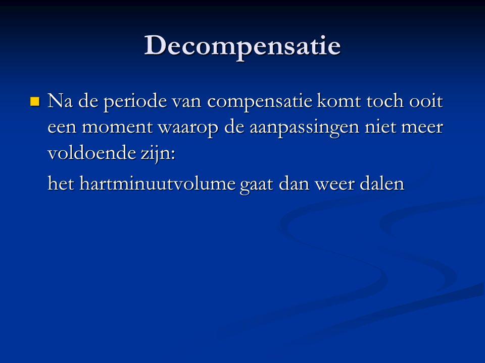 IN DE ADERS VAN DE GROTE CIRCULATIE: - OEDEEM - STUWING LEVER - VOCHT IN BUIKHOLTE (HYDROPS ASCITES) ASCITES)