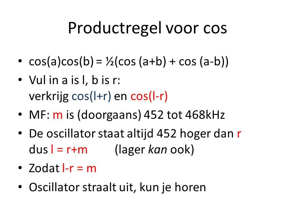 Signaal: Cosinus V(t) = cos(2 π f t) De 2 de π en de t staan er altijd bij maar doen niets Kort af: cos(f) Ontvang radiofrequent r: cos(r) Locale oscillator op frequentie l: cos(l)