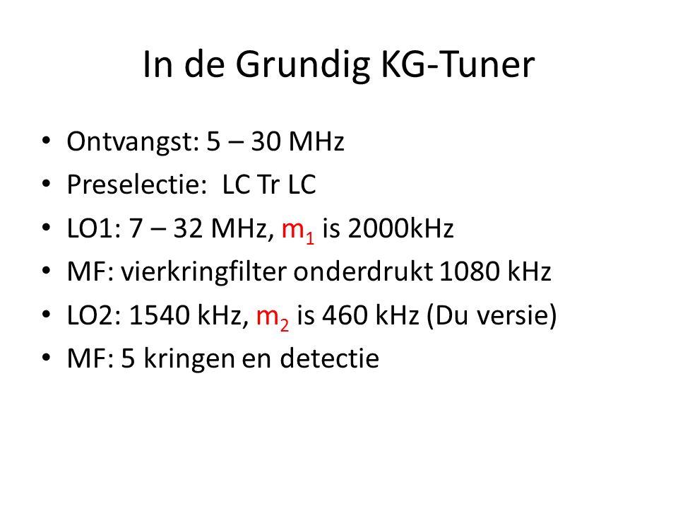 De Grundig Satellit 2100 Duitsland 1973 FM, LG, MG, K1, K2: Klassieke Superhet K3 – K10: Dubbelsuper, Bandspreiding SSB Zusatz Prijs circa 800 gulden
