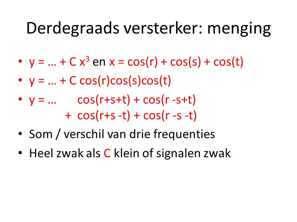 Vervorming in kwadratische versterker Harmonischen van de ingangssignalen Termen cos(2r), cos(2s) ?.