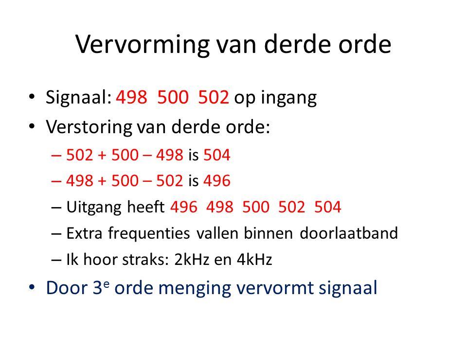Zijbanden Gemoduleerd signaal (AM) heeft draaggolf plus zijbanden voor signaal Bv 1000kHz met 2kHz: 998 1000 1002