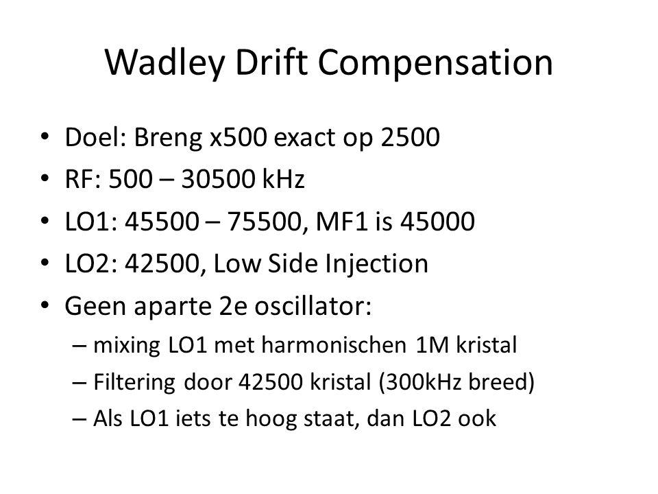 Barlow Wadley Triple Super 1973 Afwijking 1e en 2e osc gelijk, heft op Zeer gevoelig USB / LSB Bediening simpel.