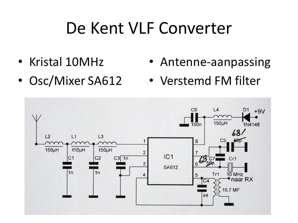 Deel 5: Mooie ontvangers Converter: Kent VLF Tweedenetkasje Yupiteru MVT-7100 Digitaal tijdperk