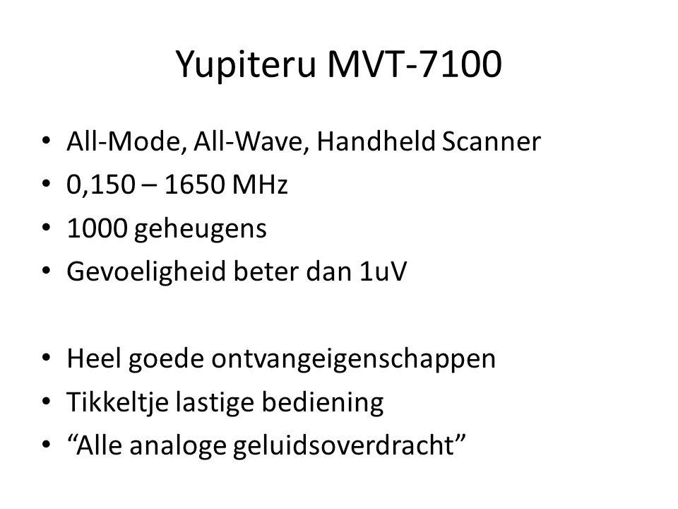 Tweedenet-Kastje Eerste TV's: VHF, 50 – 240 MHz Later: UHF, 300 – 800 MHz Nieuwe TV kopen?